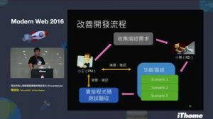 Embedded thumbnail for Modern Web 2016 - 寫出所有人都能輕鬆讀懂的測試程式(Cucumber.js)