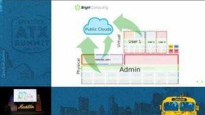 Embedded thumbnail for Bright Computing - High Performance Computing (HPC) and Big Data