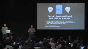 "Embedded thumbnail for FutureStack16 SF: ""Containers, DevOps, Microservices, & Kafka Tools"""