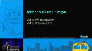 Embedded thumbnail for Valet Holistic Data Center Optimization for OpenStack
