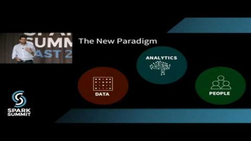 Embedded thumbnail for Virtualizing Analytics with Apache Spark: Spark Summit East talk by Arsalan Tavakoli-Shiraji