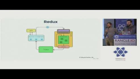 Embedded thumbnail for Bertrand Karerangabo & Evan Schultz - React Redux Analytics at react-europe 2016