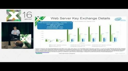 Embedded thumbnail for Unleashing End to End TLS Security Leveraging NGINX with Intel®